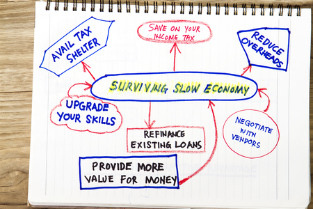 Surviving slow economy concept- complete with sketch showing the action alternatives.