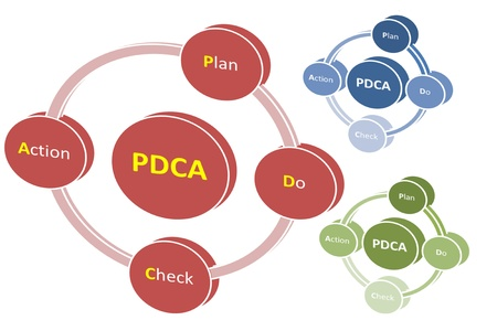 cause: PDCA cycle use analysis cause and continue improvement work Stock Photo