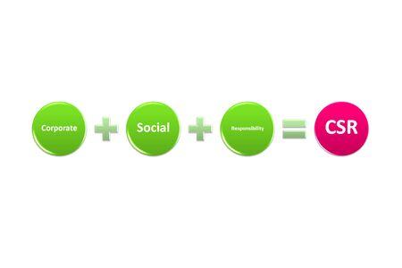csr: Imagen de la Responsabilidad Social Corporativa RSC incluye 3 palabras que son Corporativa, Responsabilidad Social y