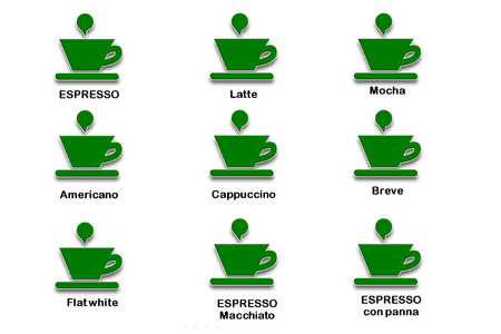 presage: picture of Symbol cups of coffee types