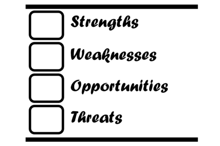 Selection tables of swot space to choose from