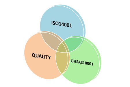 picture is show the diagram of integrate management system
