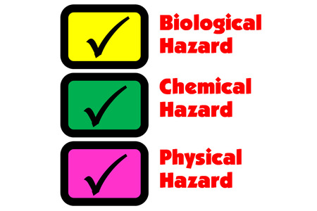 picture is show selection of food hazard