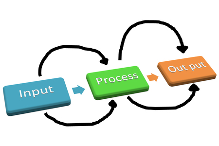 input and out put system graph and diagram photo