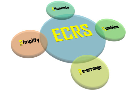 just in time: ECRS meaning graph and diagram Stock Photo