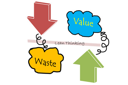sigma: value and waste balance graph and diagram