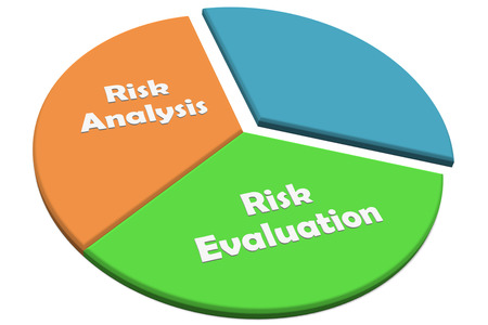 Risk Assessment photo