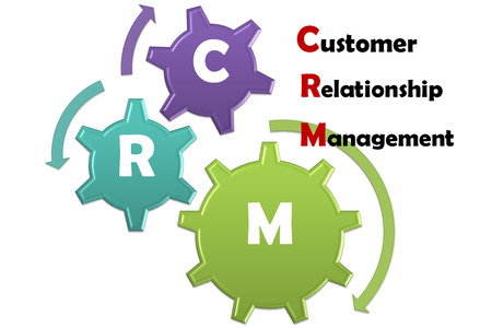 customer relationship management picture Stock Photo