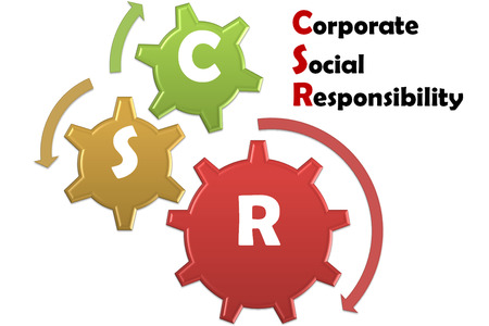 keywords link: corporation social responsibility picture