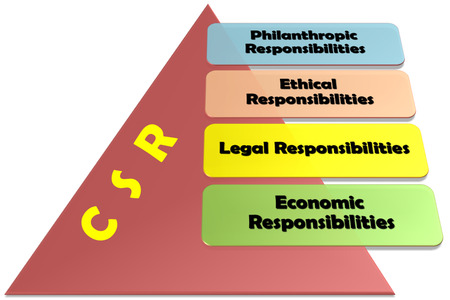keywords link: Pyramid of CSR Stock Photo