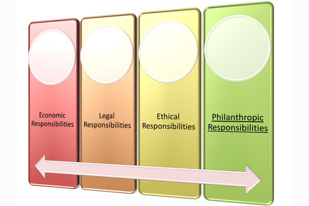 picture style 2 of CSR in equation form is the Sum of economic, legal, ethical and philanthorpic responsibilities Stock Photo