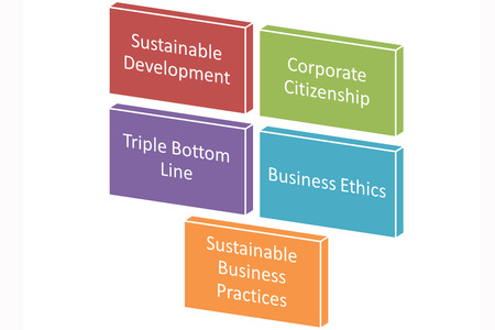 Picture style 4 of CSR also known as business improvement  photo