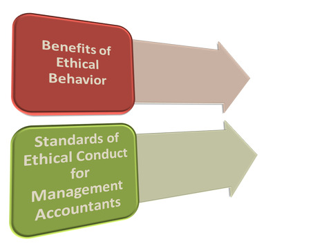 Accounting and Ethical Conduct diagram photo