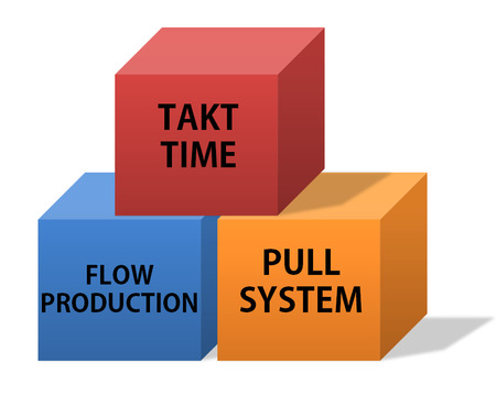 Just-in-Time Manufacturing diagram photo