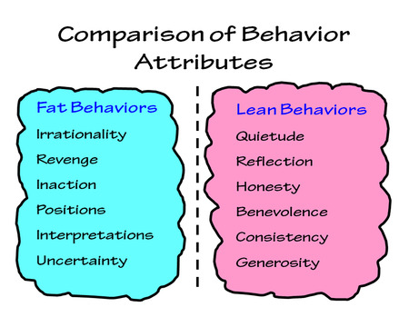 the picture is show detail of Comparison of Behavior Attributes 1 photo