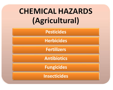 the sources of chemical hazards in a agricultural style 15 photo