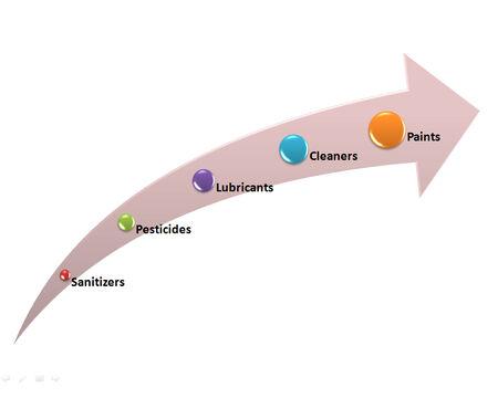 amoniaco: las fuentes de peligros qu�micos en un estilo de ambiente de la planta