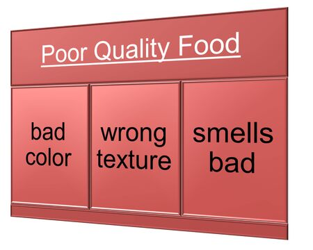 unacceptable: the pictureis show content of Unacceptable Foods style  Stock Photo