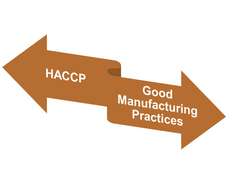 standalone: HACCP is not a stand-alone system picture style Stock Photo