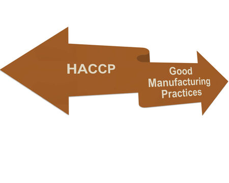 standalone: HACCP is not a stand-alone system picture style