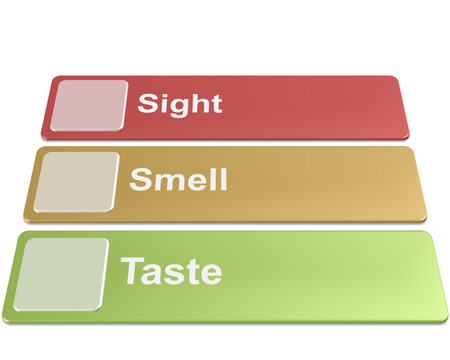 unsafe:   spot unsafe food by using your  senses