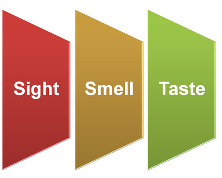 unsafe: You wont spot unsafe food by using your  senses style Stock Photo