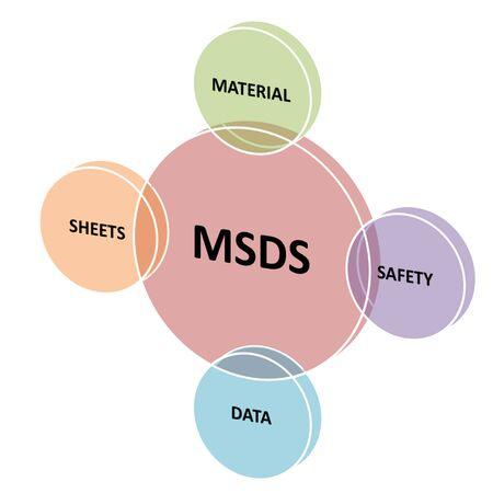 graph theory: msds is material safety data sheet Stock Photo