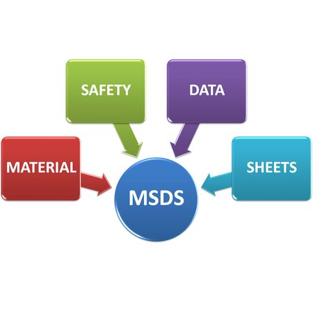 data sheet: msds is material safety data sheet Stock Photo