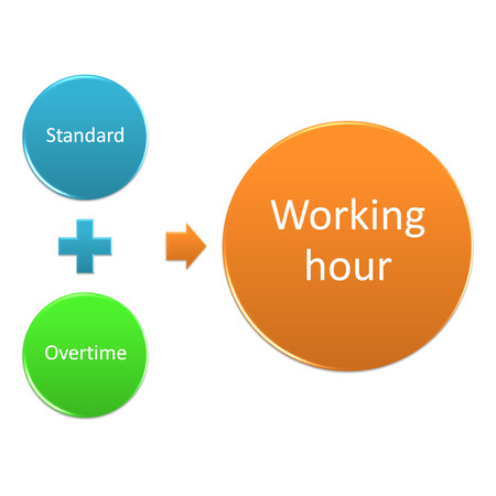 working hour: Working hour with standard and over time