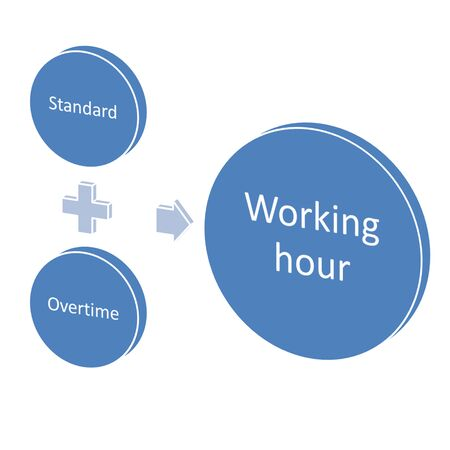 ot: Working hour with standard and over time