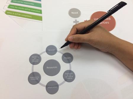 retained: concepto de éxito del negocio de la pluma en la norma ISO 9001: 2015 y la norma ISO 14001: 2015 concepto contenido Foto de archivo