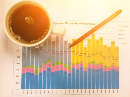 style: business concept, present business graph and coffee cup in the working