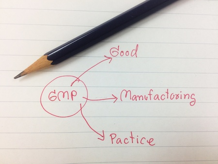 Meaning of GMP