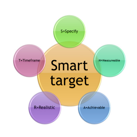 Diagram of Smart target concept for business success target Stok Fotoğraf