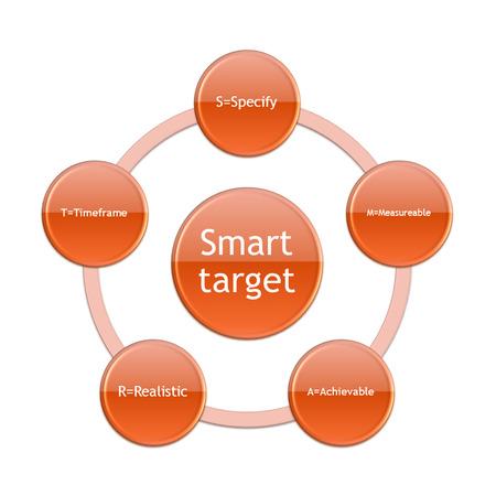 photo diagram of Smart target concept for business success target Stok Fotoğraf