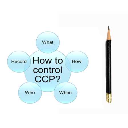 Picture diagram of how to control CCP point, haccp concept