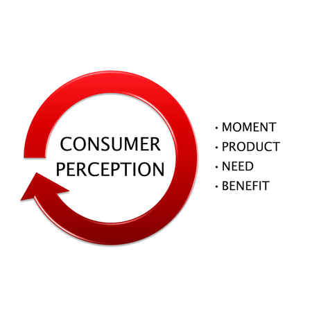 picture diagram of CONSUMER PERCEPTION, manufacturing and business concept Stock Photo
