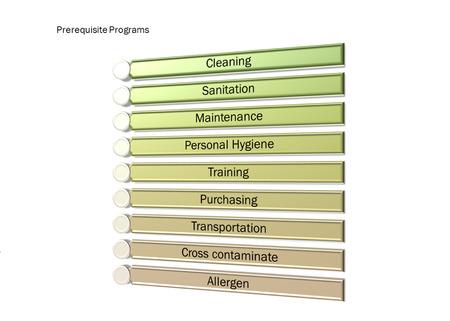 Picture diagram of  Prerequisite Programs or gmp system Stockfoto