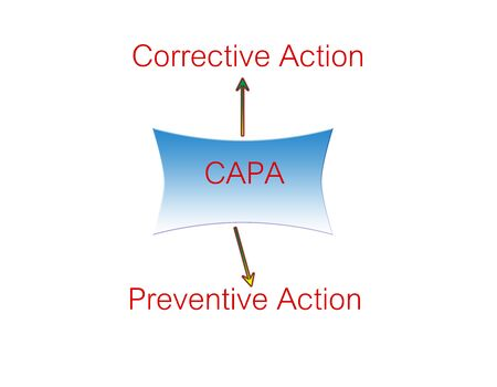 picture concept of CAPA, it mean to correctiveaction and preventive action