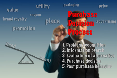 purchase: Businessman write Purchase Decision Process  relation concept.