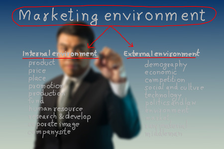 middleman: Businessman write Marketing environment relation concept. Stock Photo