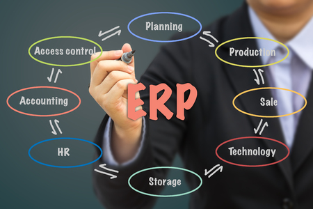 supply chain: Businessman writing ERP relation concept.