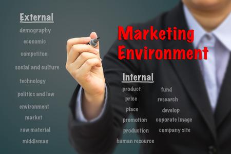 middleman: Businessman writing Marketing environment relation concept. Stock Photo