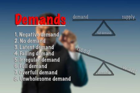unwholesome: Businessman write Demands concept. Stock Photo