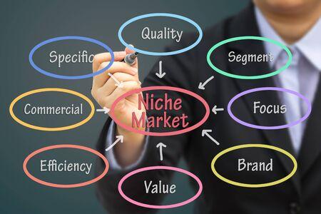 Empresario escribiendo mercado nicho (tono pastel). Se puede utilizar para el fondo concepto de negocio. Foto de archivo