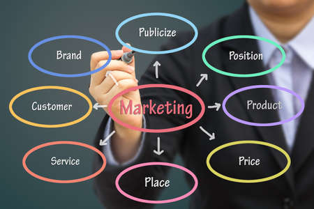 4p: Businessman writing Marketing concept. Can use for your business concept background.