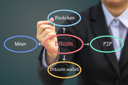 Businessman writing Bitcoin concept. Can use for your business concept background. 스톡 콘텐츠