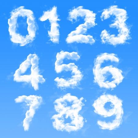 Cloud numbers