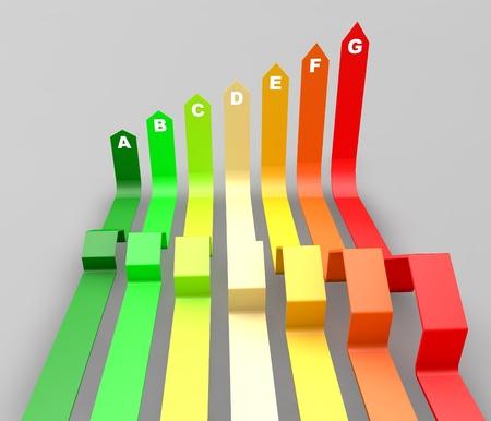 Energie-efficiëntie concept.Seven huizen gecertificeerd voor zeven energetische klassen in een bedrijf diagram