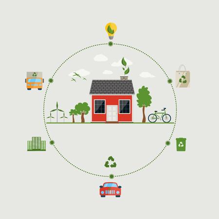 Ecology concept  Flat design environmental icons